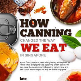 罐头如何改变我们的饮食方式